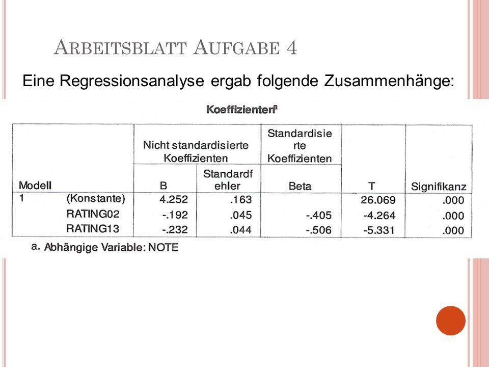 Arbeitsblatt Aufgabe 4 Eine Regressionsanalyse ergab folgende Zusammenhänge: