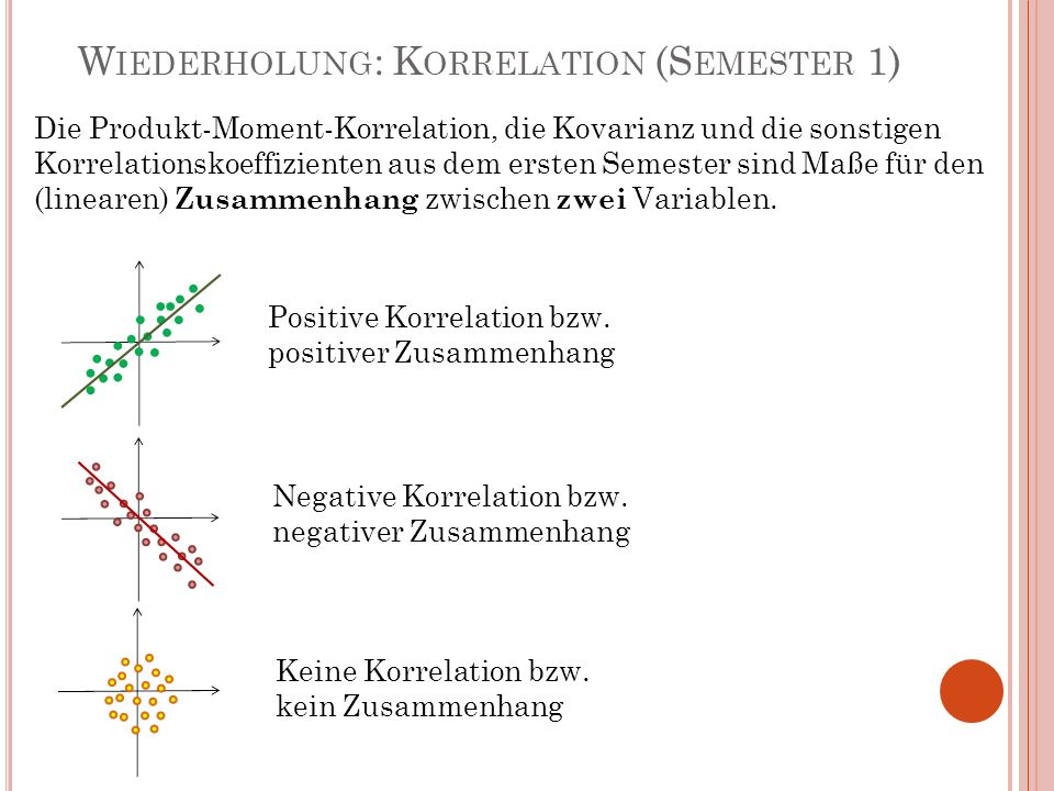 Wiederholung: Korrelation (Semester 1)