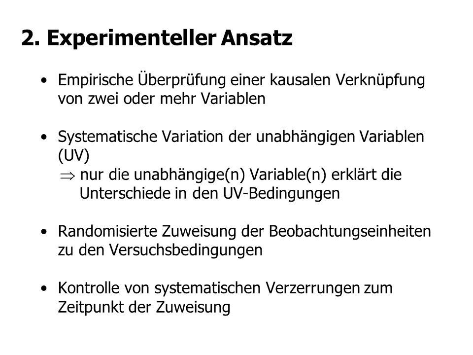 2. Experimenteller Ansatz