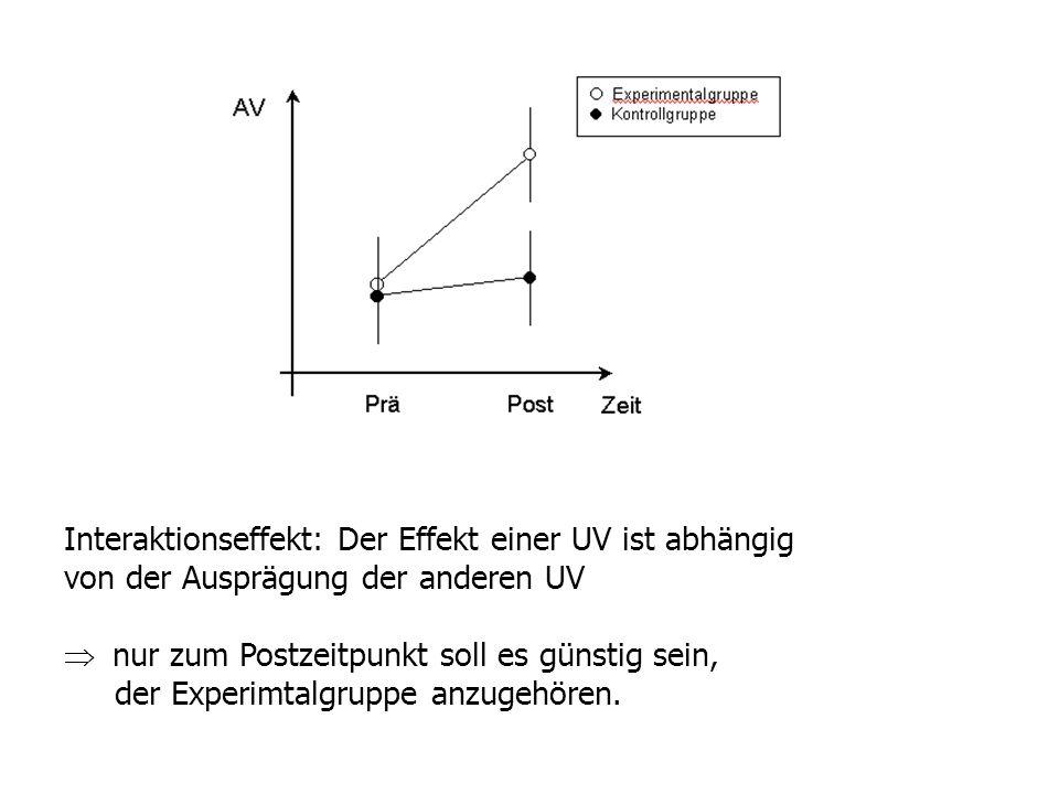 Interaktionseffekt: Der Effekt einer UV ist abhängig