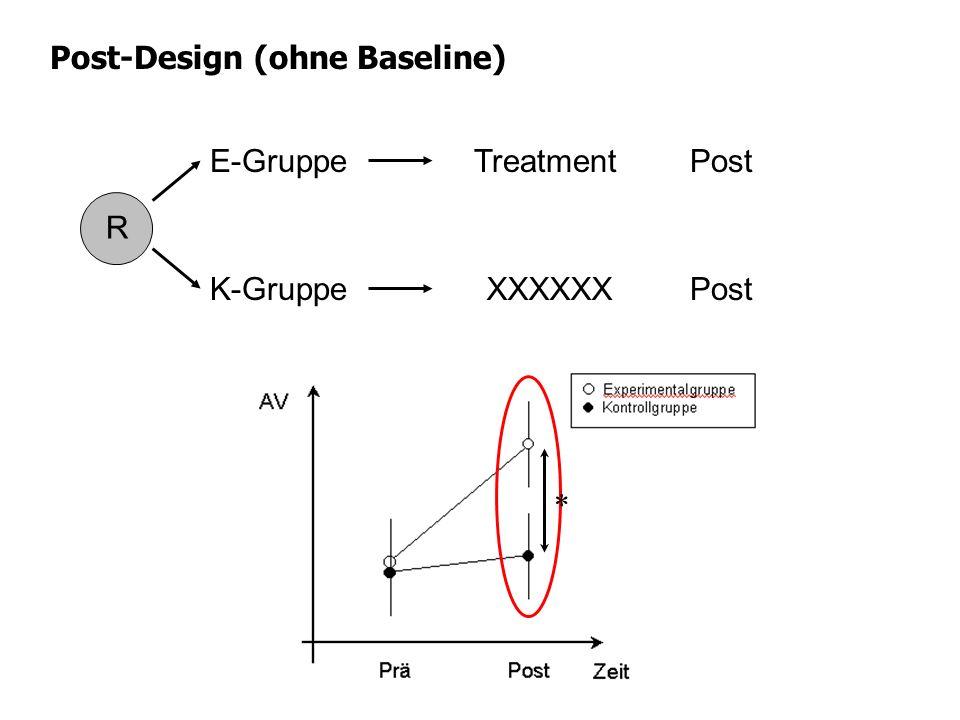 Post-Design (ohne Baseline)