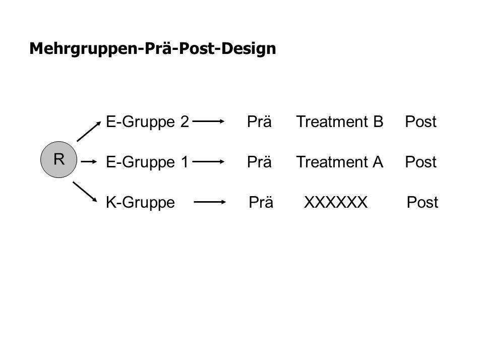 Mehrgruppen-Prä-Post-Design
