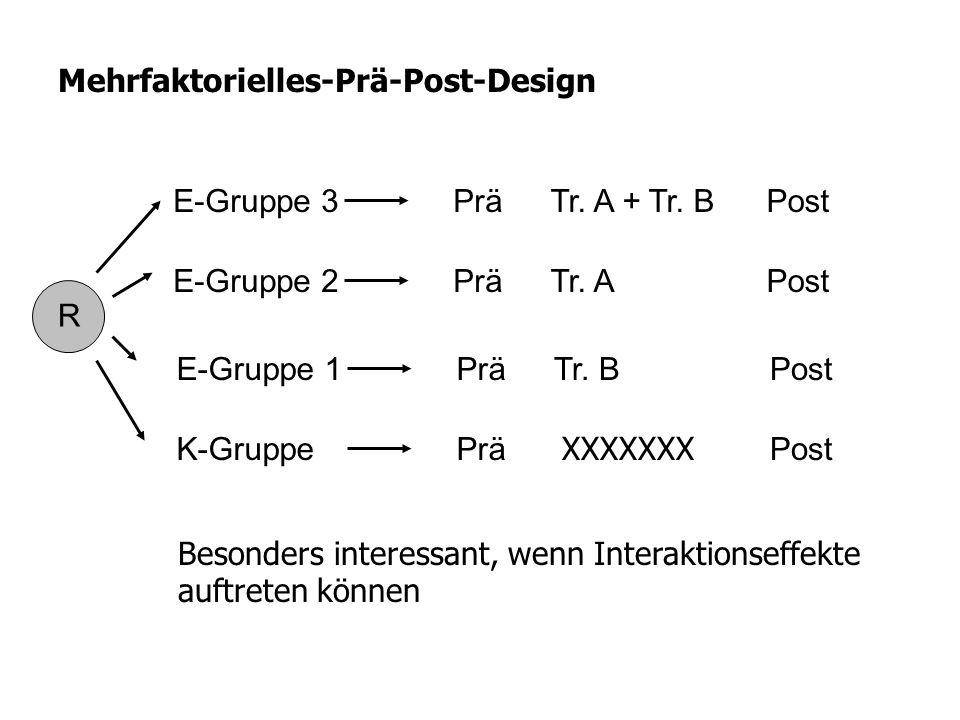 Mehrfaktorielles-Prä-Post-Design