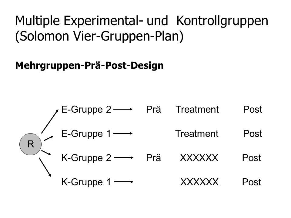 Multiple Experimental- und Kontrollgruppen (Solomon Vier-Gruppen-Plan)