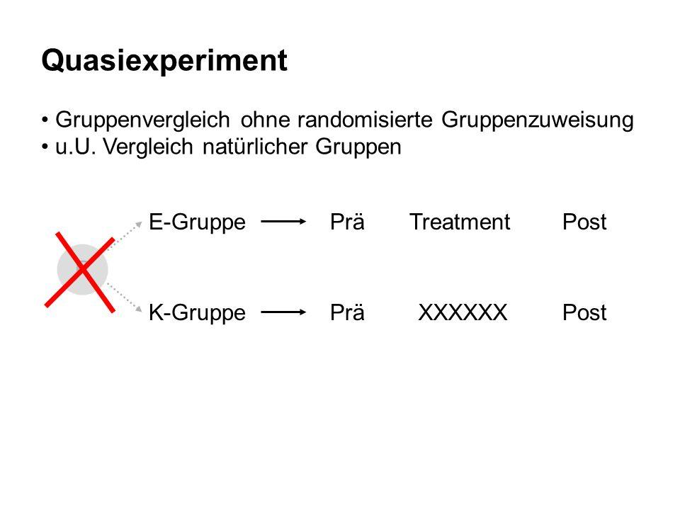 Quasiexperiment Gruppenvergleich ohne randomisierte Gruppenzuweisung