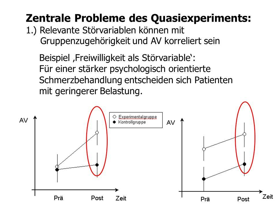 Zentrale Probleme des Quasiexperiments: