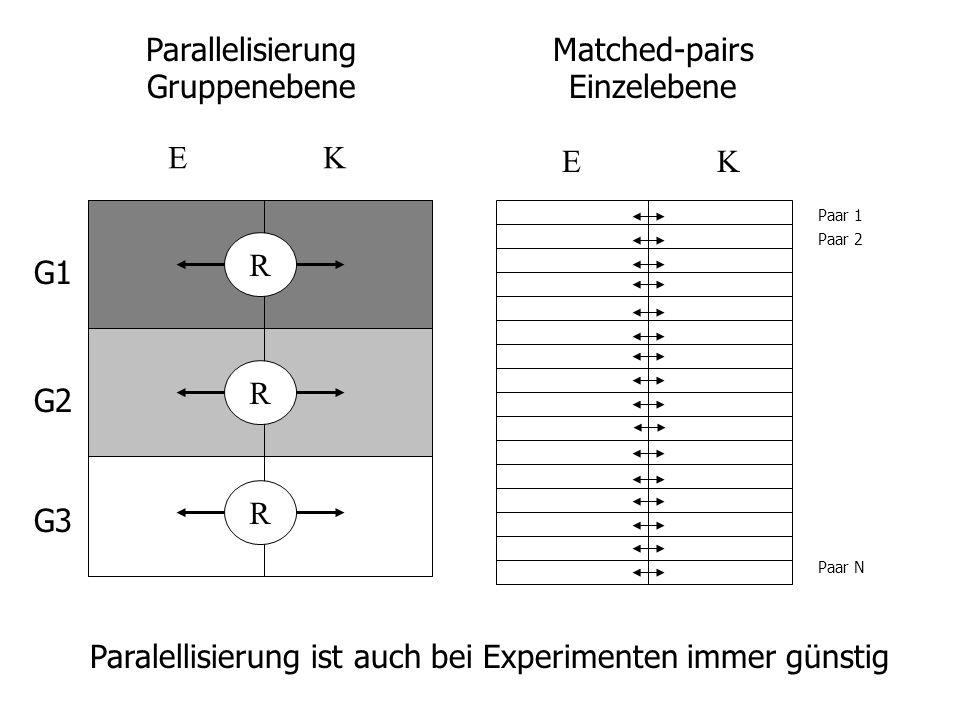Paralellisierung ist auch bei Experimenten immer günstig R G1