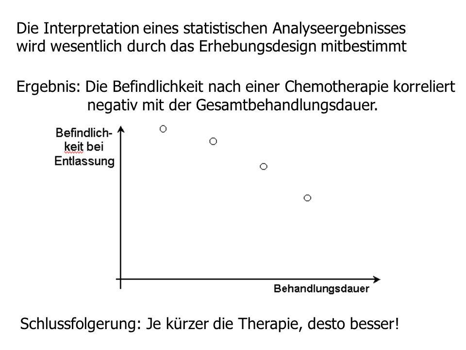 Die Interpretation eines statistischen Analyseergebnisses