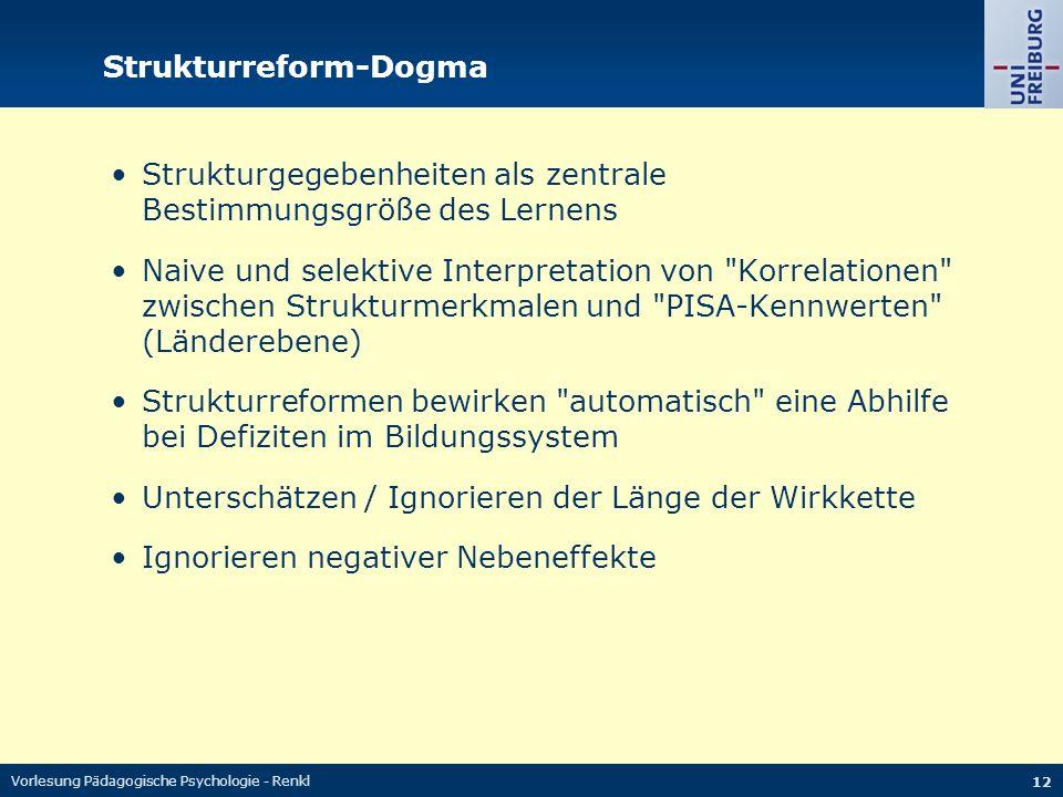 Strukturreform-Dogma