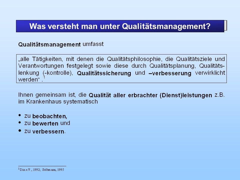Was versteht man unter Qualitätsmanagement