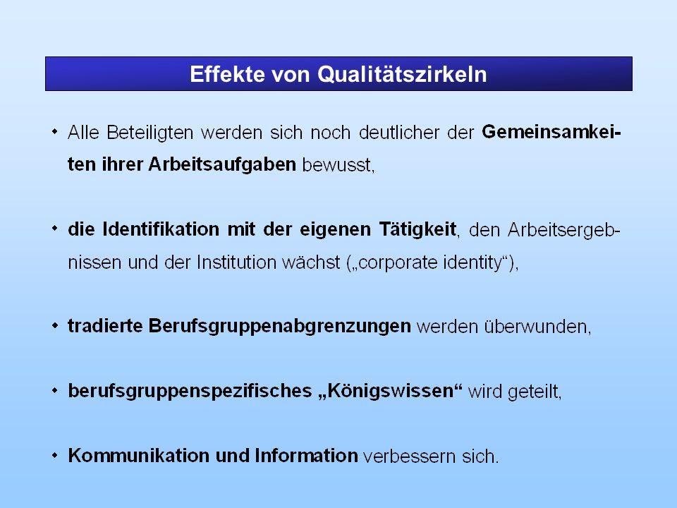 Effekte von Qualitätszirkeln