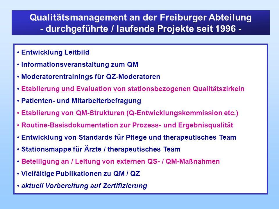 Qualitätsmanagement an der Freiburger Abteilung