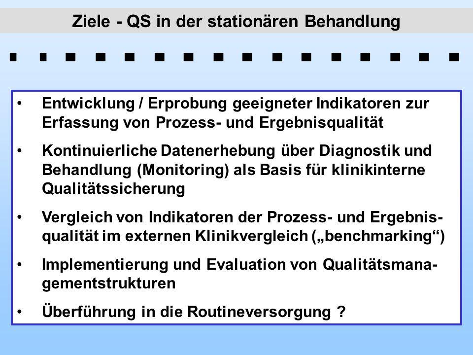 Ziele - QS in der stationären Behandlung