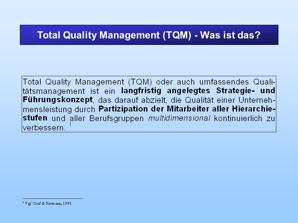 Total Quality Management (TQM) - Was ist das