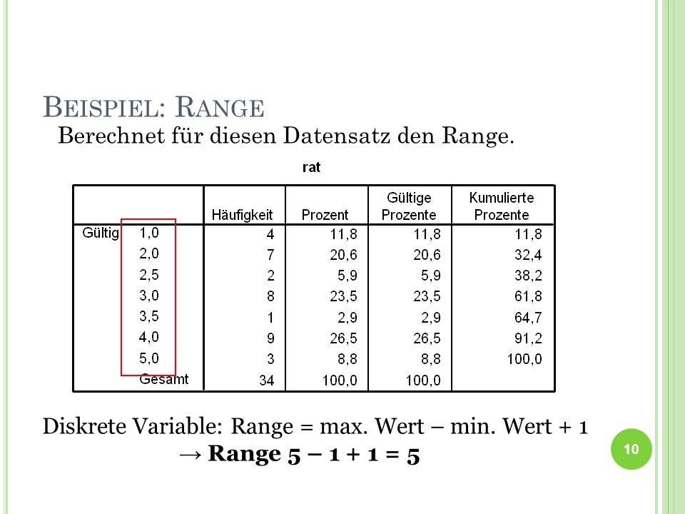 Beispiel: Range Berechnet für diesen Datensatz den Range.