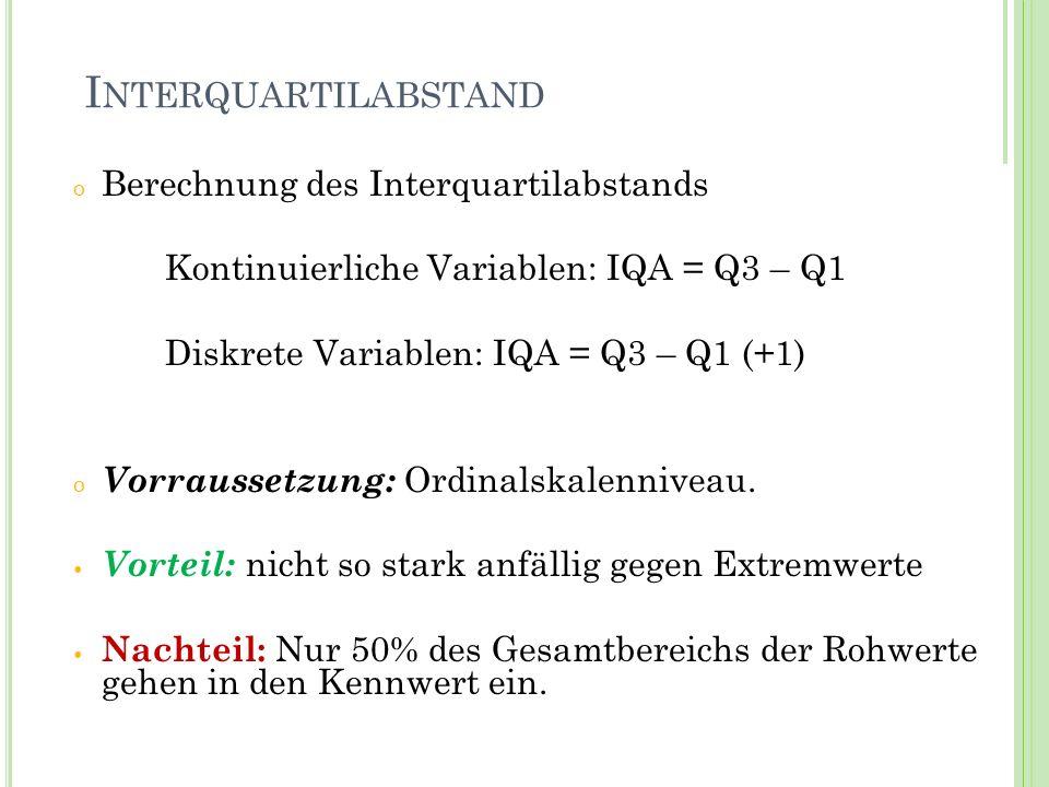 Interquartilabstand Berechnung des Interquartilabstands