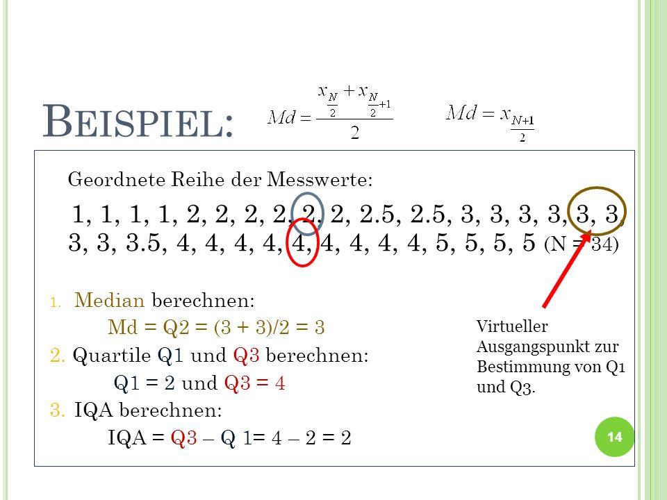 Beispiel: Geordnete Reihe der Messwerte: