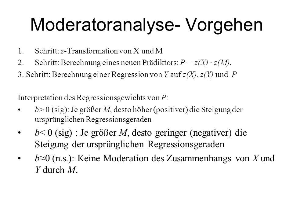 Moderatoranalyse- Vorgehen