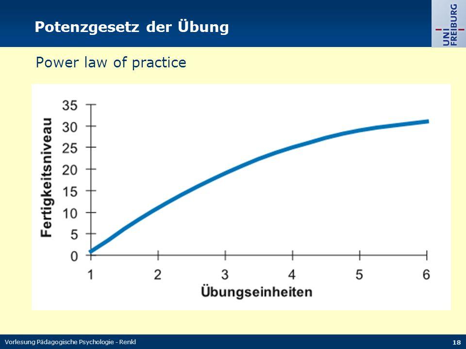 Potenzgesetz der Übung