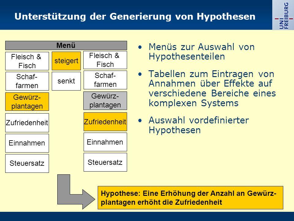 Unterstützung der Generierung von Hypothesen