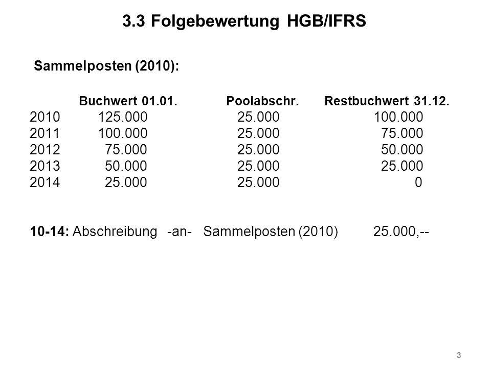 3.3 Folgebewertung HGB/IFRS