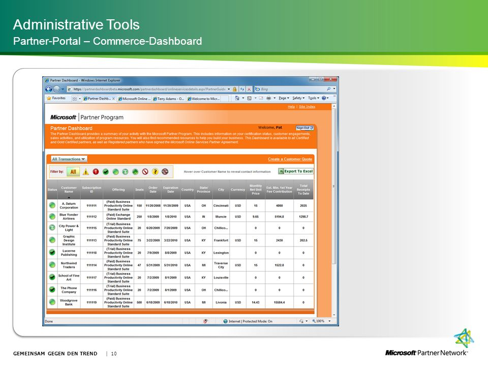Administrative Tools Partner-Portal – Commerce-Dashboard