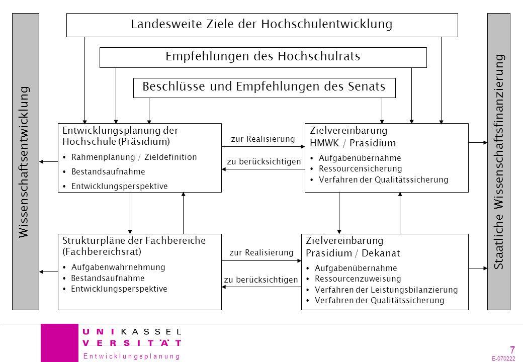 Wissenschaftsentwicklung Landesweite Ziele der Hochschulentwicklung