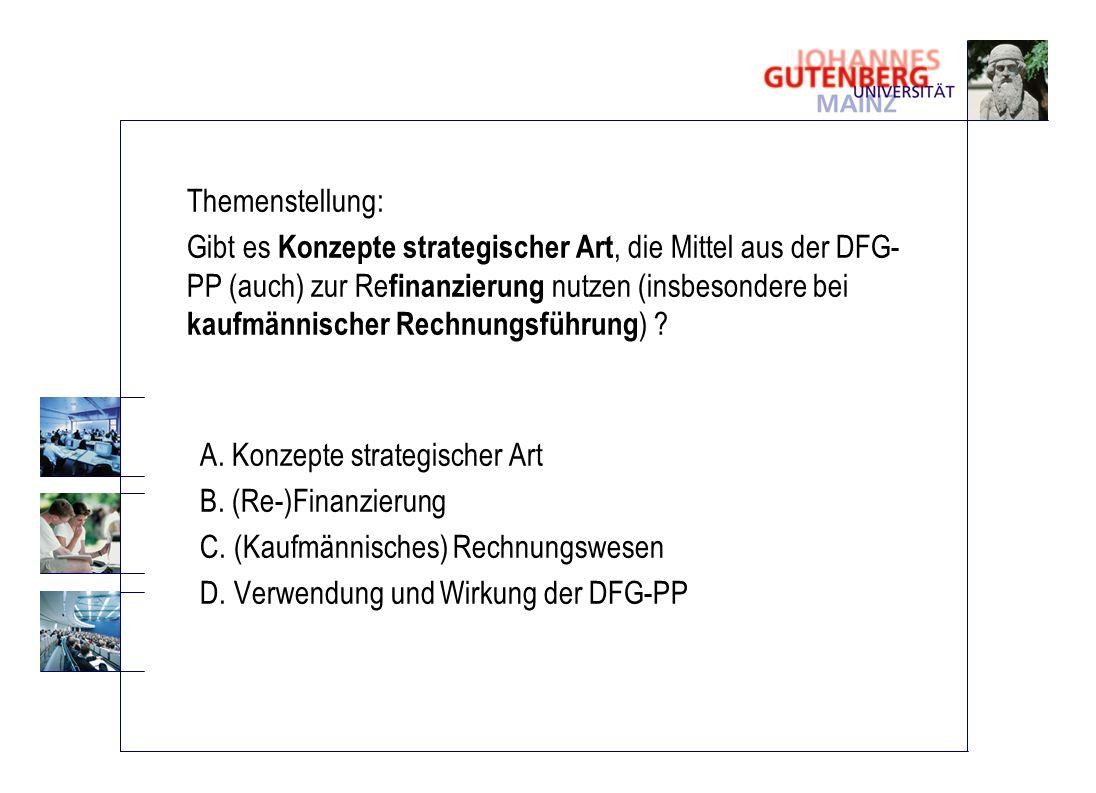 A. Konzepte strategischer Art B. (Re-)Finanzierung