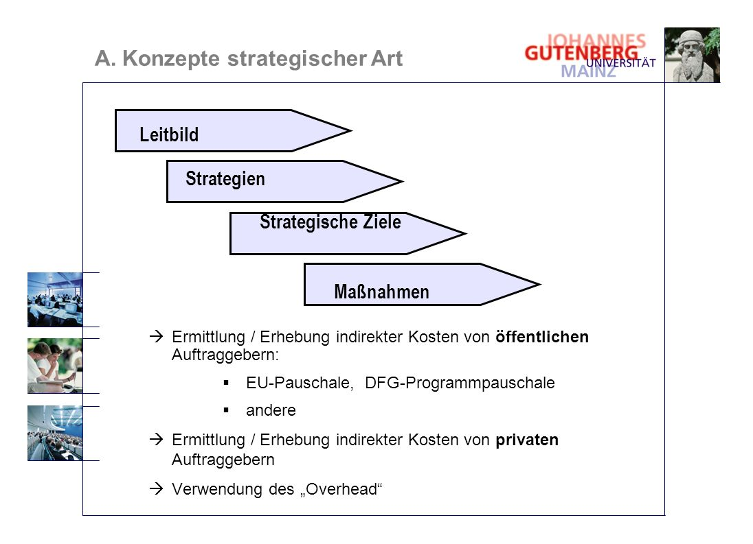 A. Konzepte strategischer Art