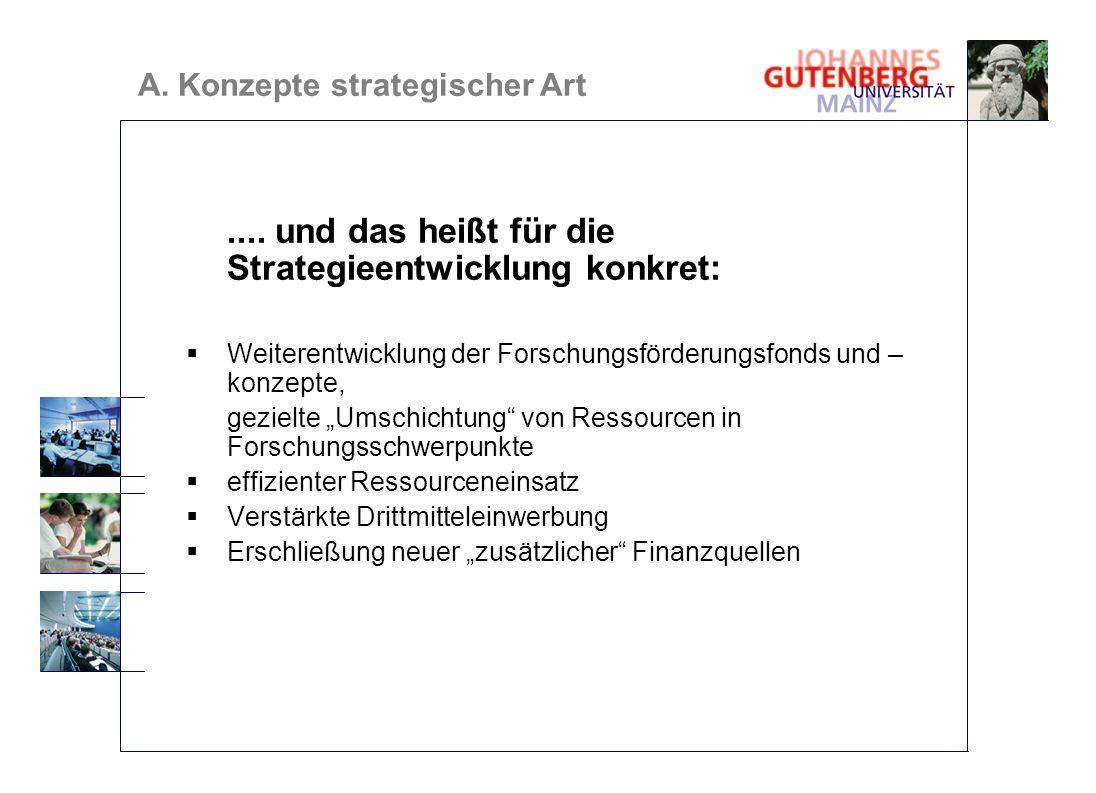 .... und das heißt für die Strategieentwicklung konkret: