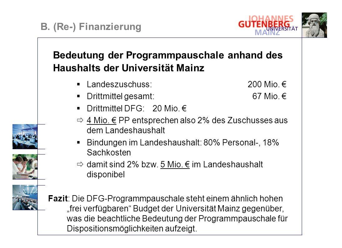 B. (Re-) Finanzierung Bedeutung der Programmpauschale anhand des Haushalts der Universität Mainz. Landeszuschuss: 200 Mio. €