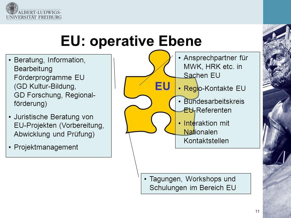EU: operative Ebene EU Ansprechpartner für MWK, HRK etc. in Sachen EU
