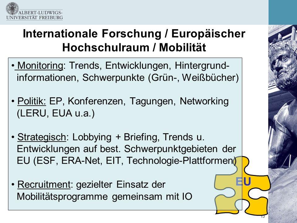 Internationale Forschung / Europäischer Hochschulraum / Mobilität