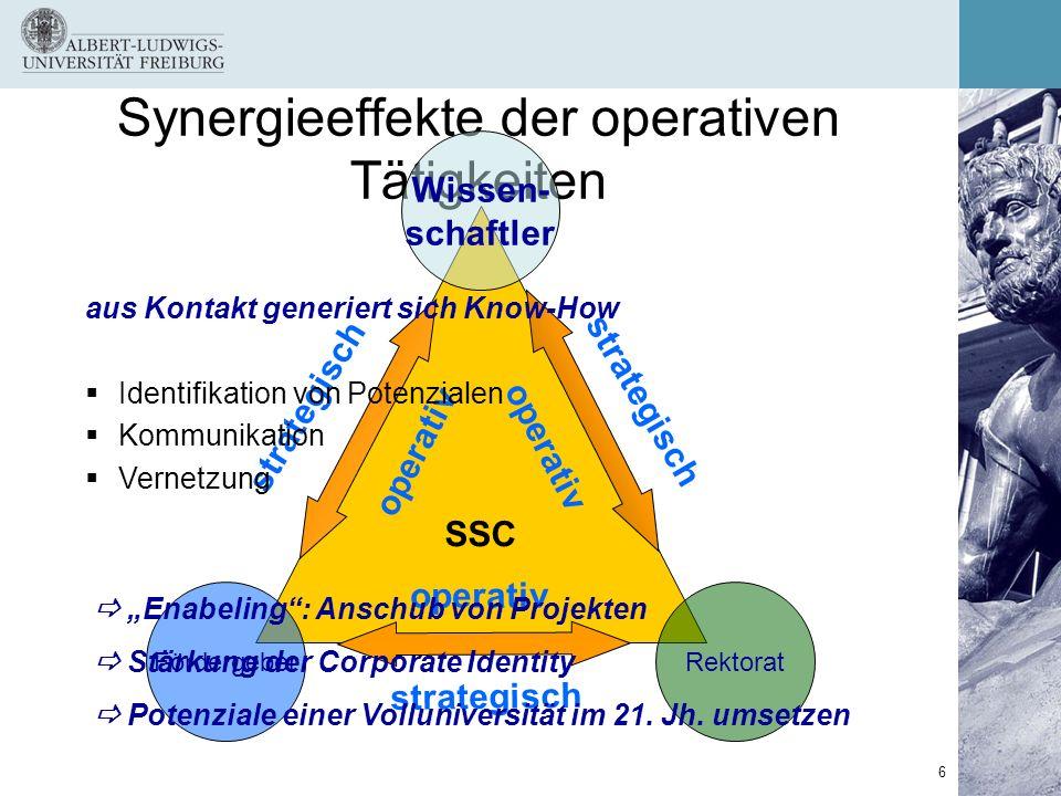 Synergieeffekte der operativen Tätigkeiten