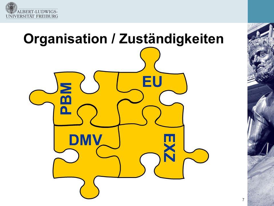 Organisation / Zuständigkeiten