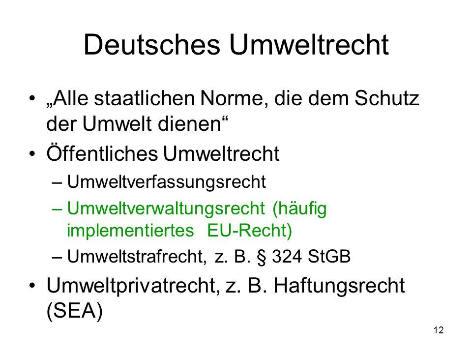 Deutsches Umweltrecht