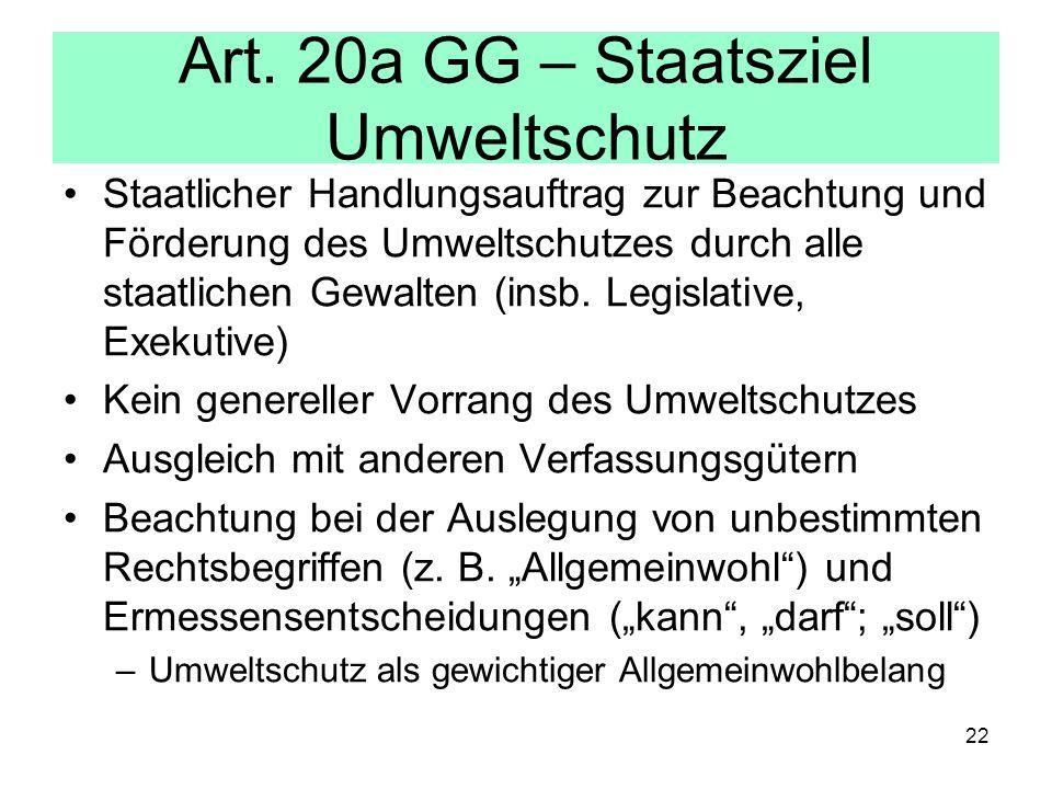 Art. 20a GG – Staatsziel Umweltschutz