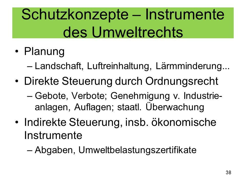Schutzkonzepte – Instrumente des Umweltrechts