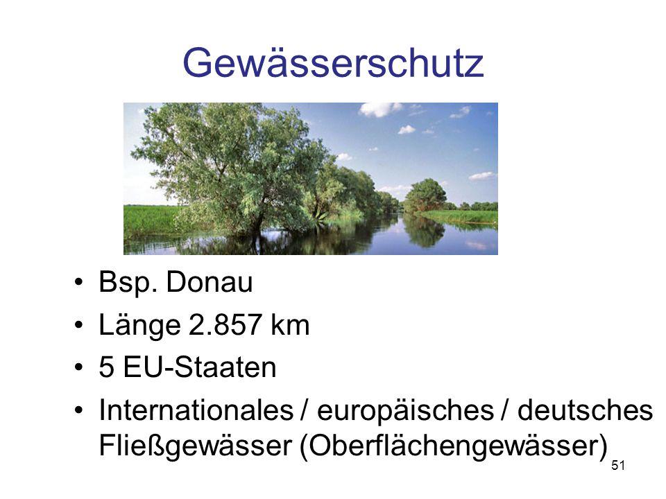 Gewässerschutz Bsp. Donau Länge 2.857 km 5 EU-Staaten