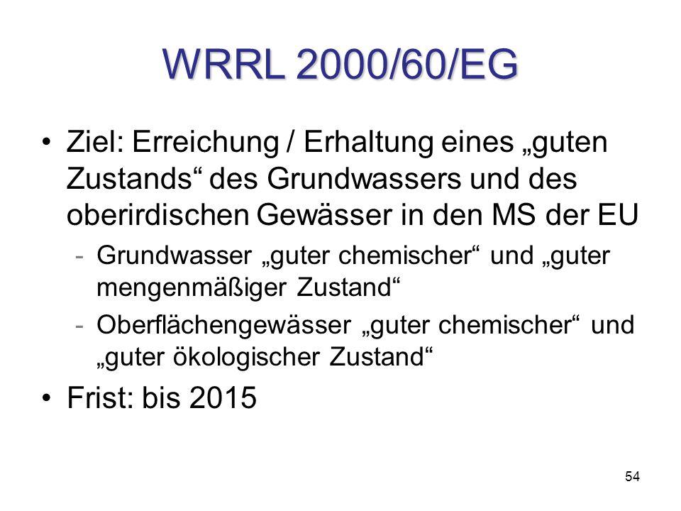"""WRRL 2000/60/EG Ziel: Erreichung / Erhaltung eines """"guten Zustands des Grundwassers und des oberirdischen Gewässer in den MS der EU."""