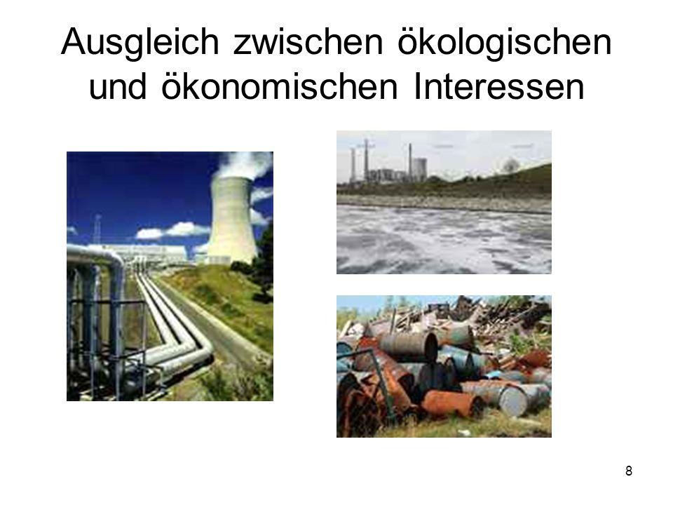 Ausgleich zwischen ökologischen und ökonomischen Interessen