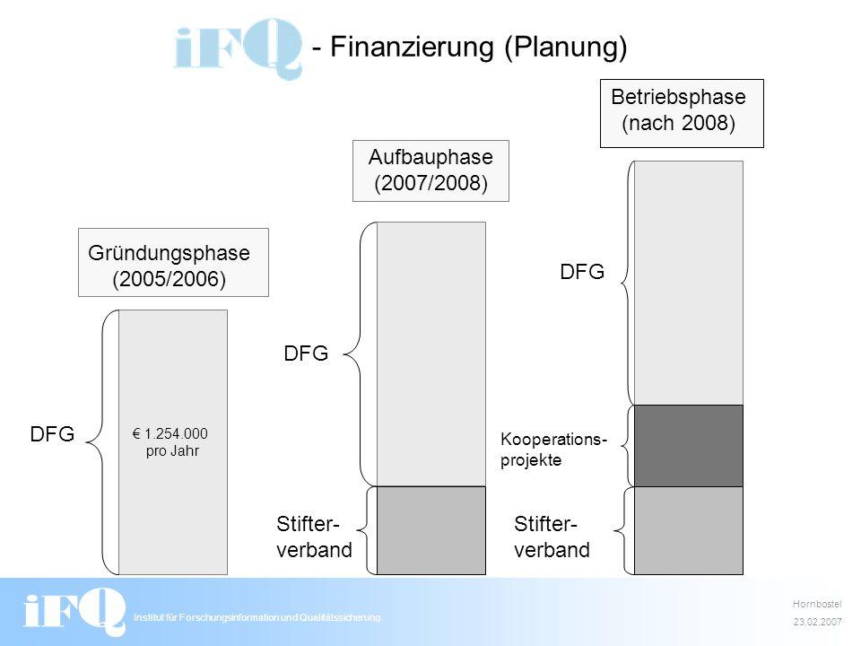 - Finanzierung (Planung)