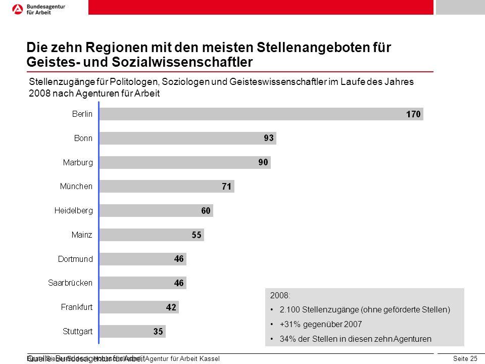 Die zehn Regionen mit den meisten Stellenangeboten für Geistes- und Sozialwissenschaftler