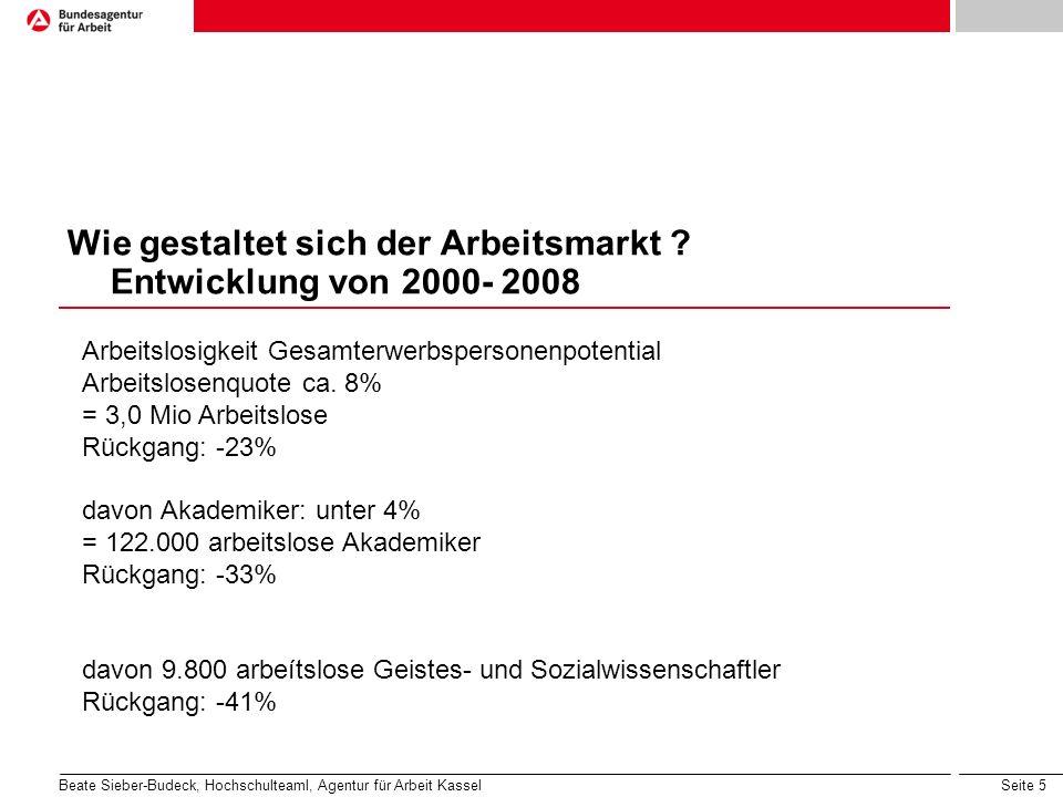 Wie gestaltet sich der Arbeitsmarkt Entwicklung von 2000- 2008