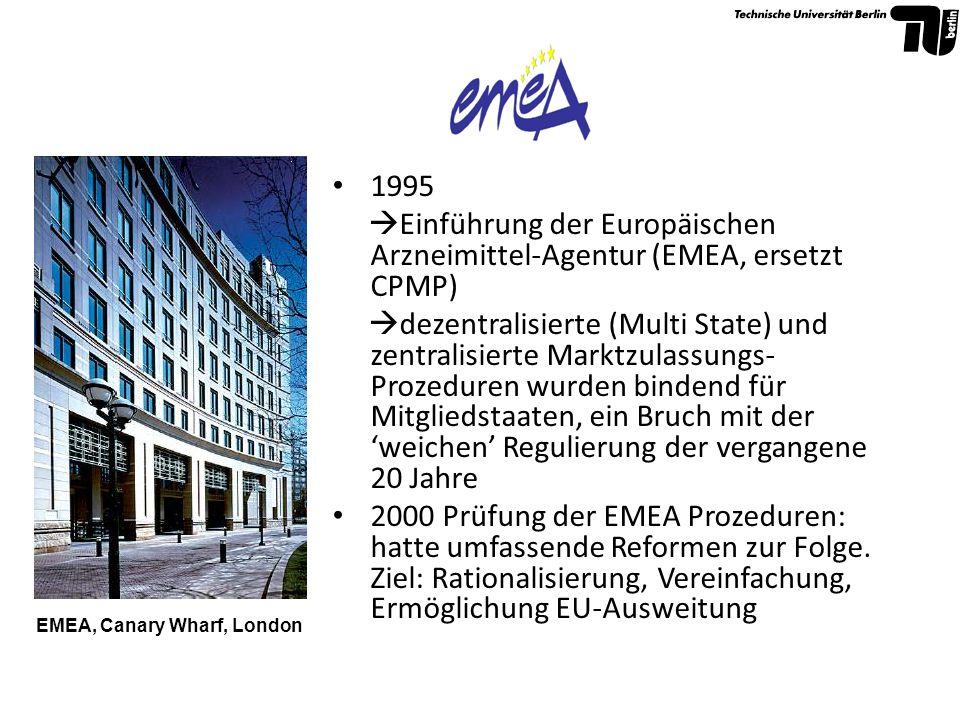 Einführung der Europäischen Arzneimittel-Agentur (EMEA, ersetzt CPMP)