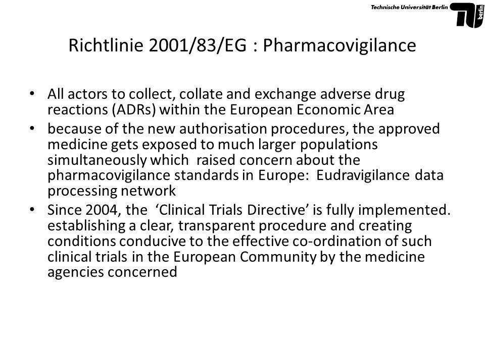 Richtlinie 2001/83/EG : Pharmacovigilance