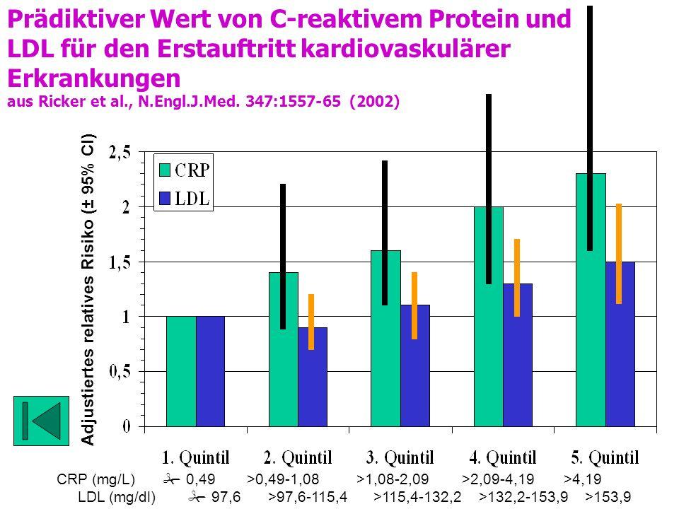 Prädiktiver Wert von C-reaktivem Protein und LDL für den Erstauftritt kardiovaskulärer Erkrankungen aus Ricker et al., N.Engl.J.Med. 347:1557-65 (2002)