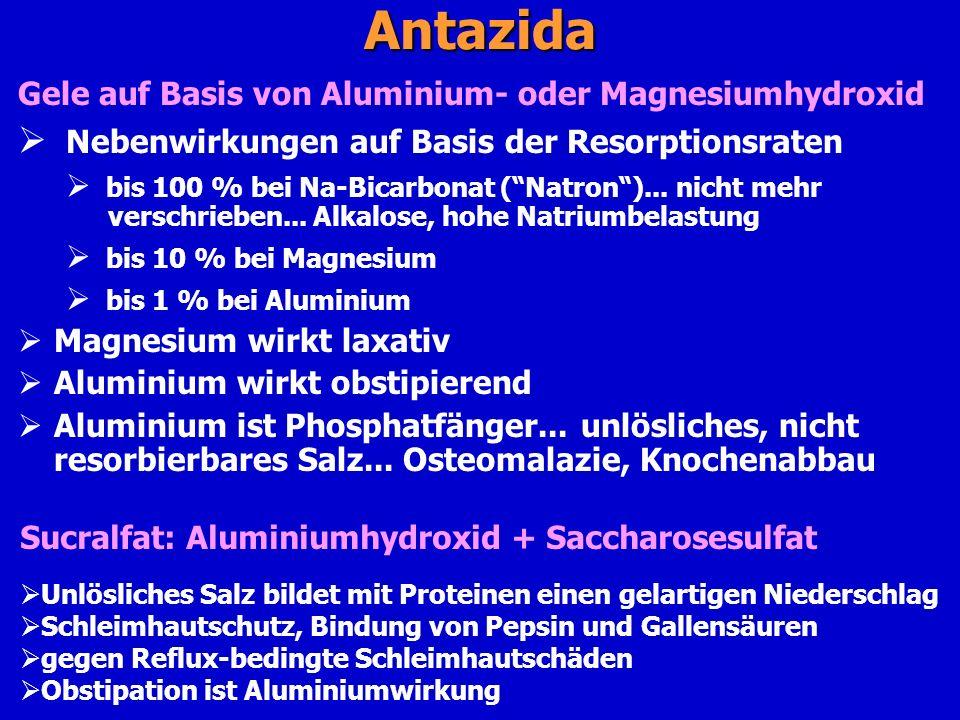 Antazida Nebenwirkungen auf Basis der Resorptionsraten
