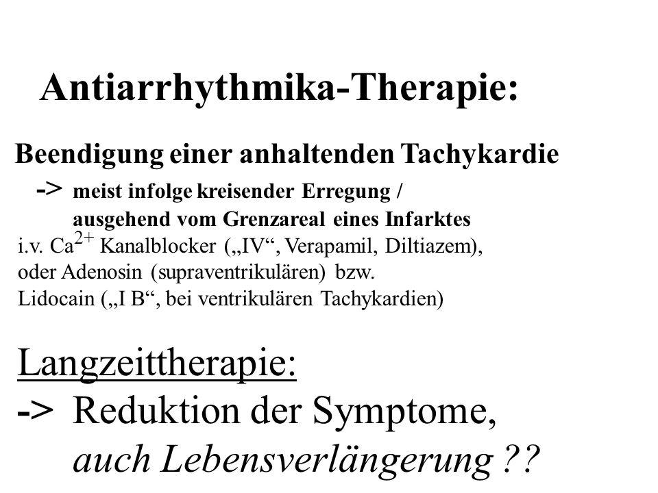 Antiarrhythmika-Therapie: