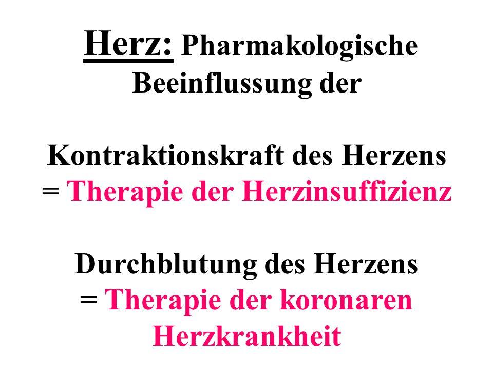 Herz: Pharmakologische Beeinflussung der